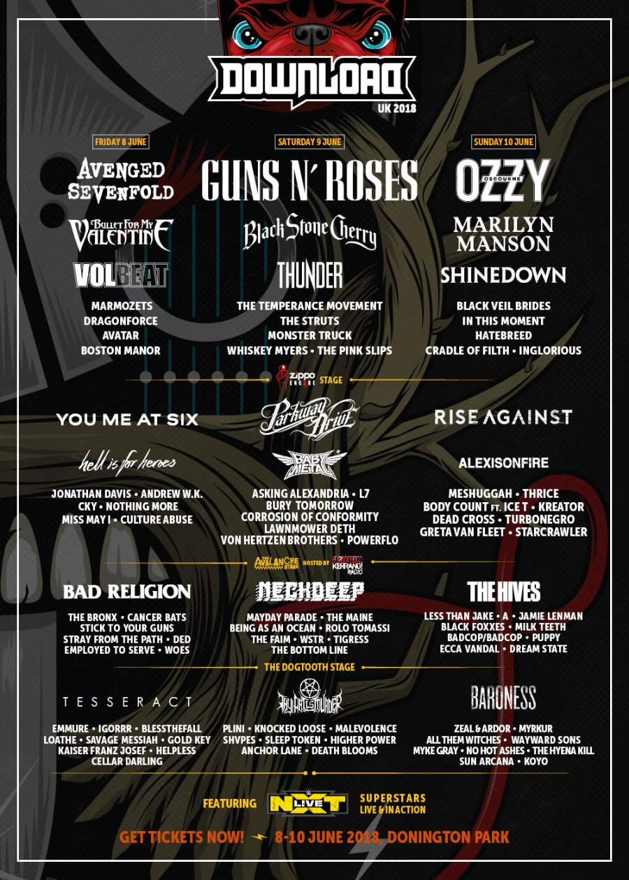 Download Festival Line Up